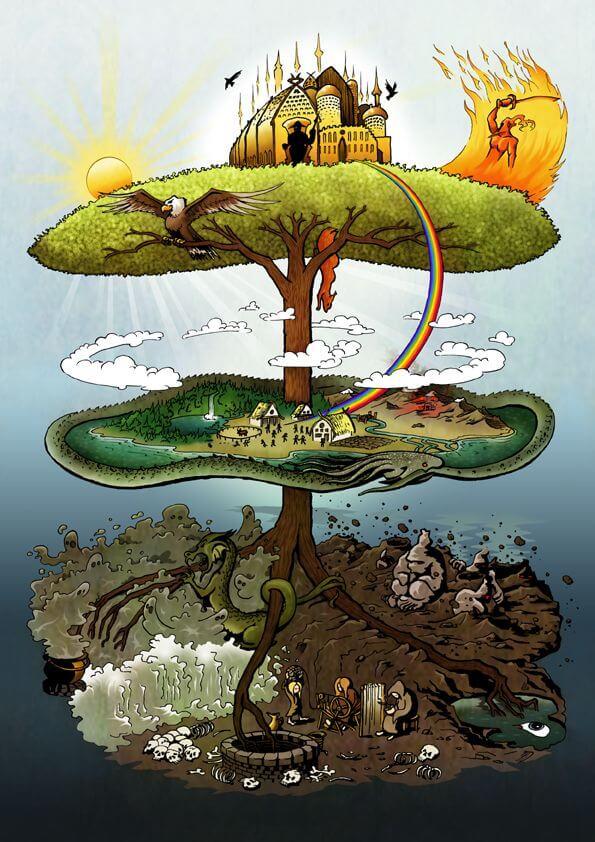 Мировое Древо объединяло три мира