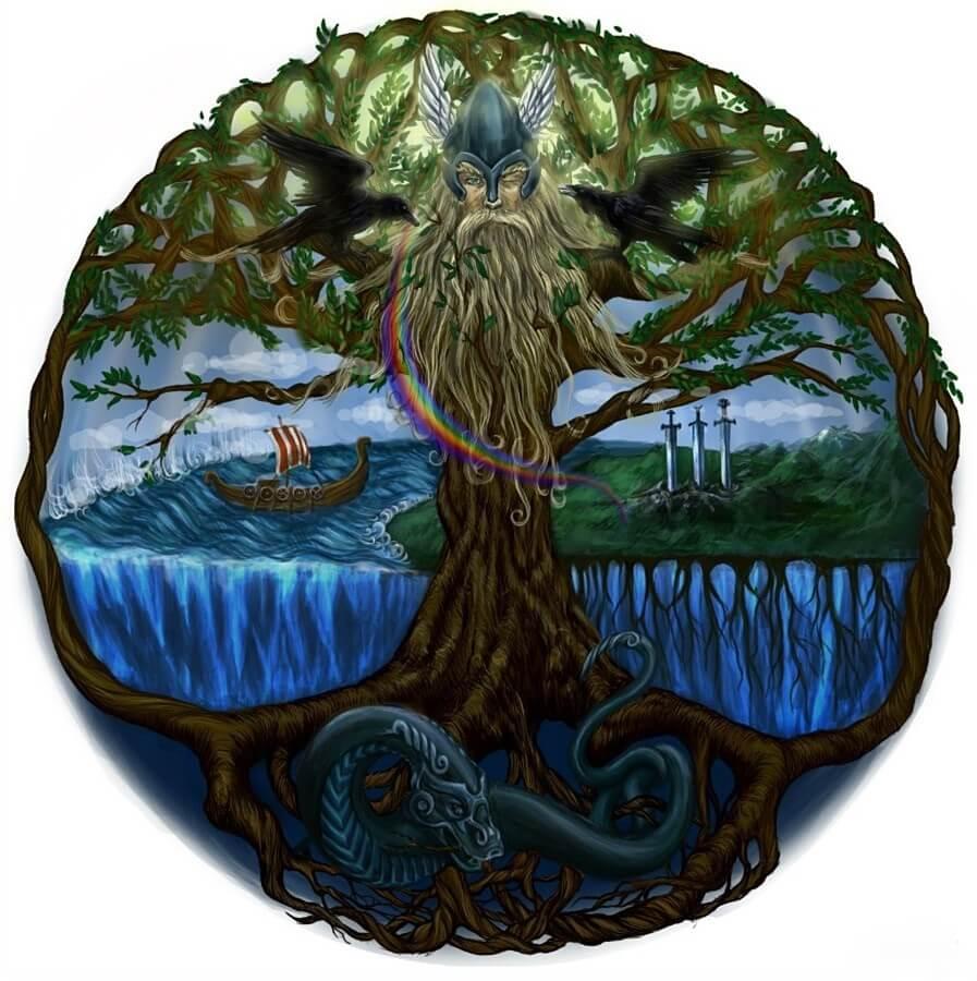 Явь, Навь и Правь - три основных составляющих мировой гармонии