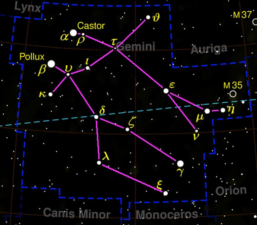 Звёзды Кастор (α Близнецов) и Поллукс (β Близнецов) - одни из самых ярких на небе / discover.hubpages.com